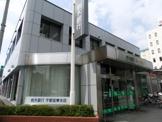栃木銀行 宇都宮東支店
