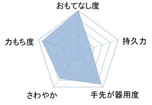 渡上太郎の画像2