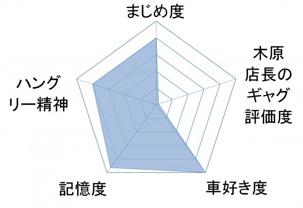 内田紘一の画像2