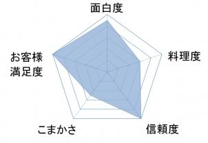吉田政孝の画像2