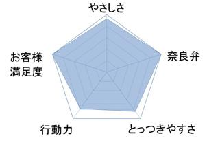 岡田かほるの画像2