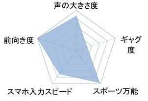 川崎賢太の画像2