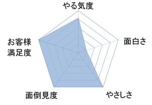木原一憲の画像2